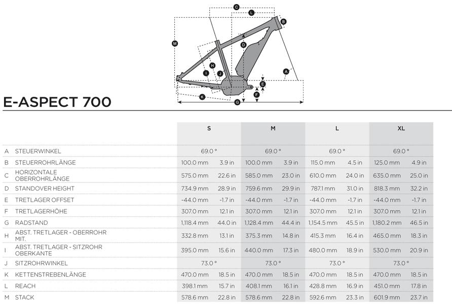 Geometrie Aspect 700
