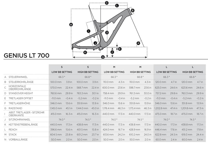 Geometrie Scott Genius LT 700