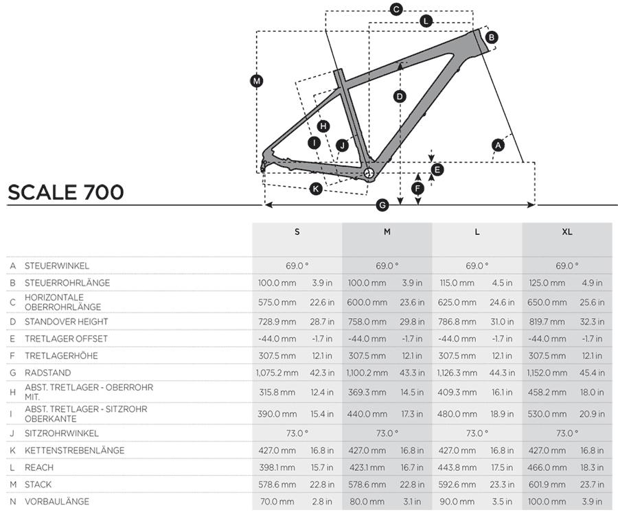 Geometrie Scott Scale 700